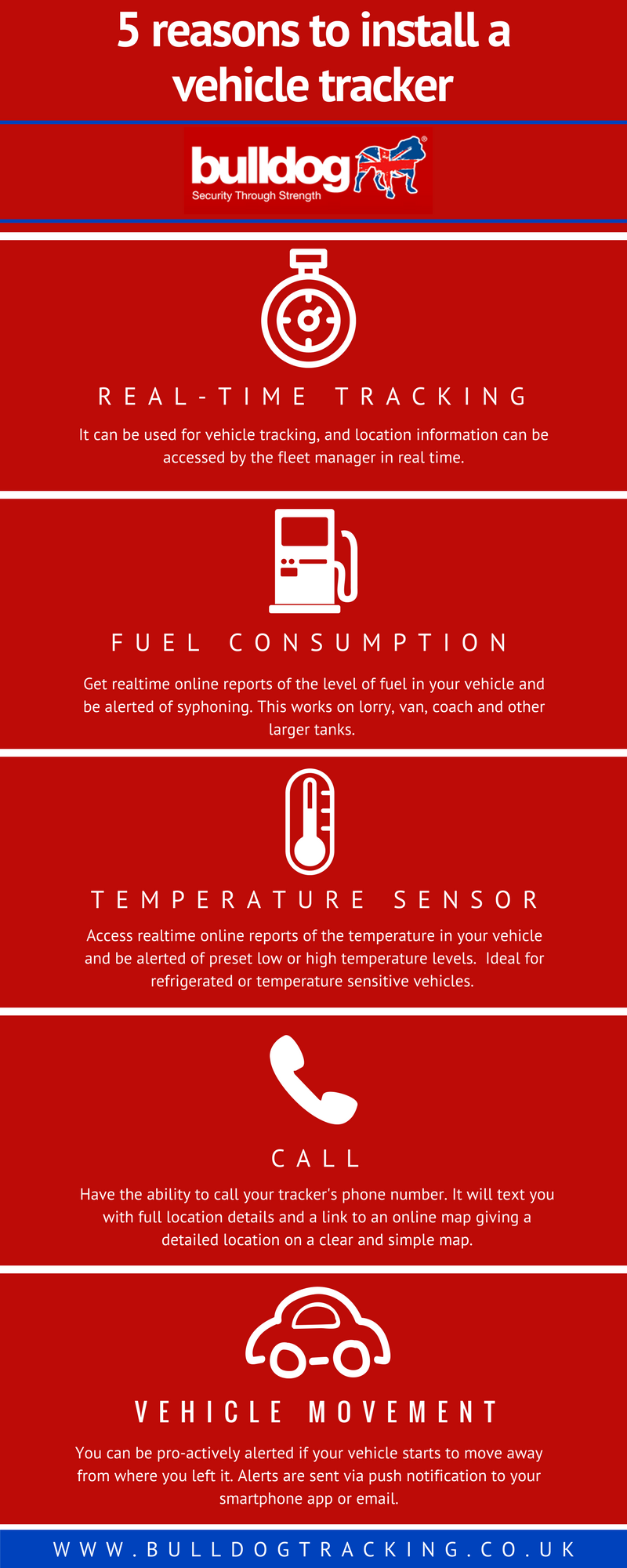 5 reasons to install a vehicle tracker.png