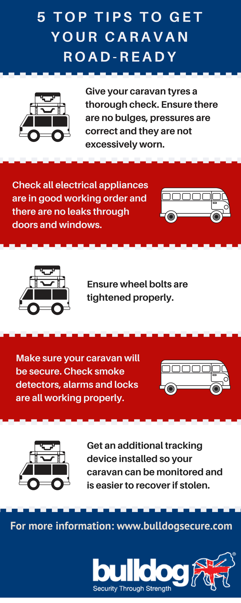 Infographic bulldog Apr 18 - 5 top tips to caravan road ready.png