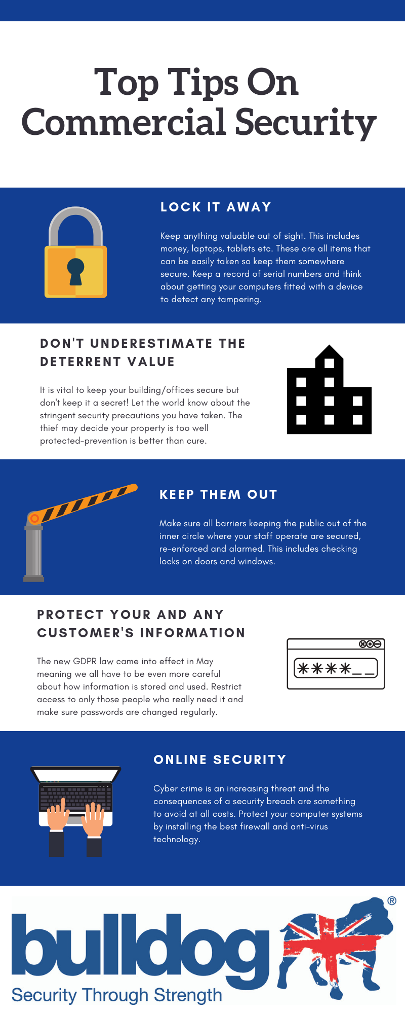 Top Tips On Commercial Security.png